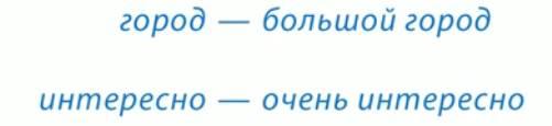 Пример уточнения смысла главного слова зависимым в словосочетании