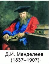 Д. И. Менделеев (1837 - 1907)