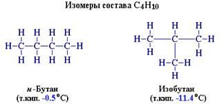 Получение веществ, подтверждающих теорию строения